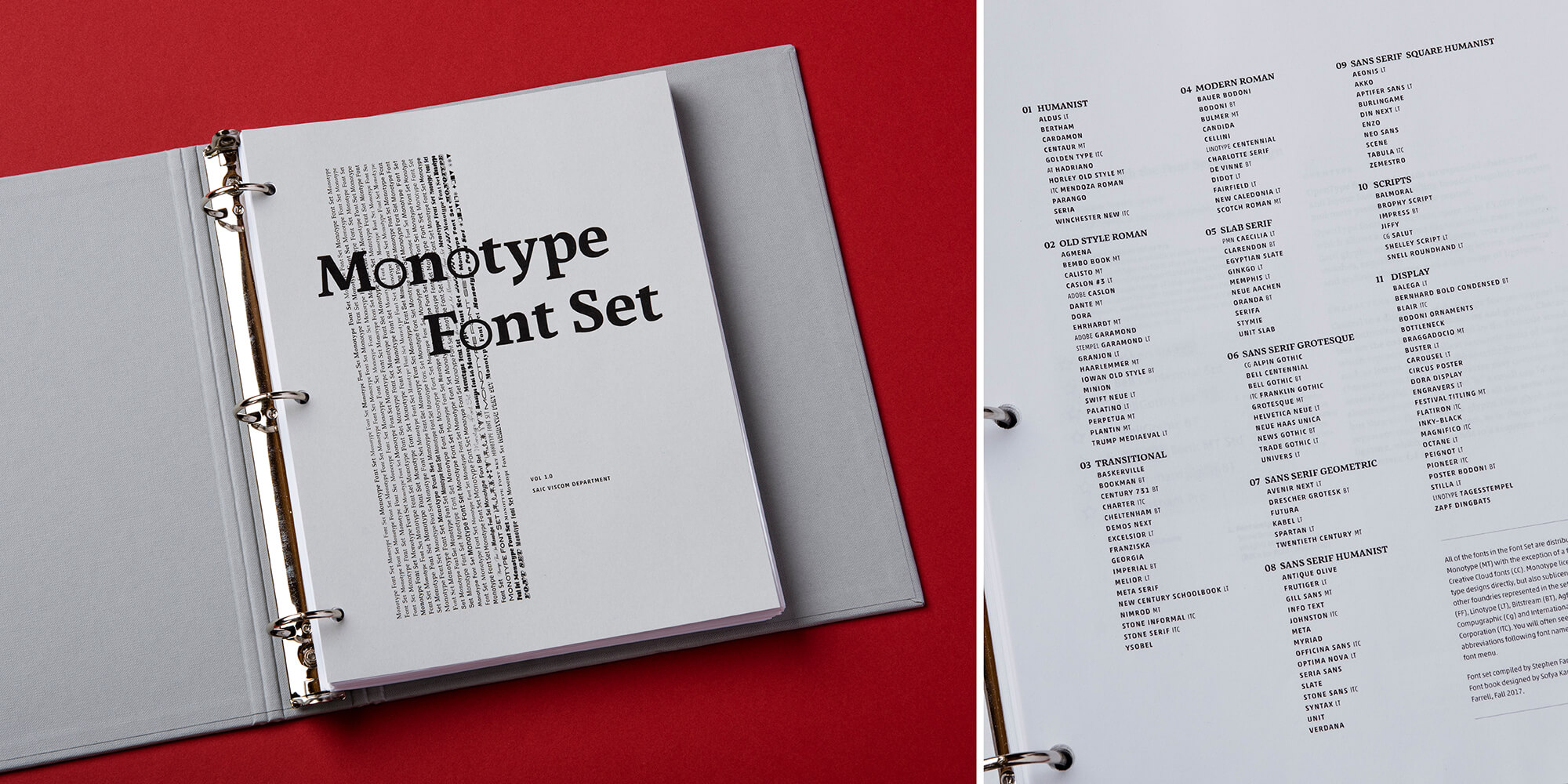 Monotype Font Set | the narrative
